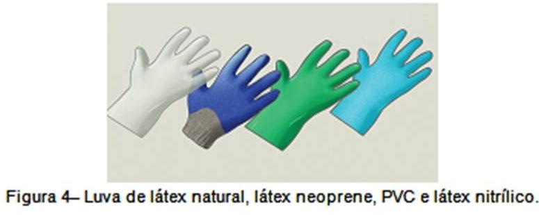 0aa322a72de68 A escolha das luvas de proteção para o manuseio de produtos químicos deve  levar em conta o reagente que será utilizado.